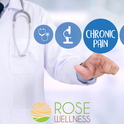 What Is Chronic Pain?