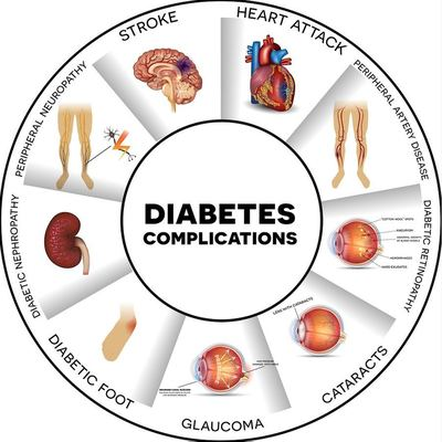 What Is Prediabetes & How Can You Help It Naturally